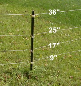 ELECTRIC FENCE KITS AMP; ELECTRIC FENCING SUPPLIES