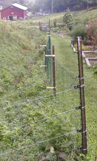 HOW TO WIRE AN ELECTRIC FENCE | EHOW